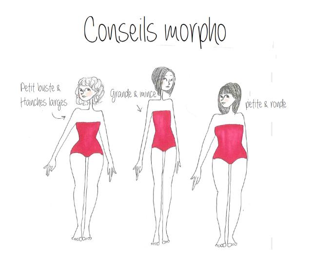 Morpho 1